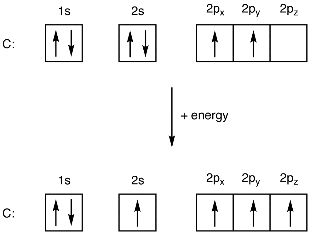 medium resolution of electron configuration of oxygen