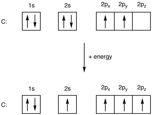 small resolution of electron configuration of oxygen