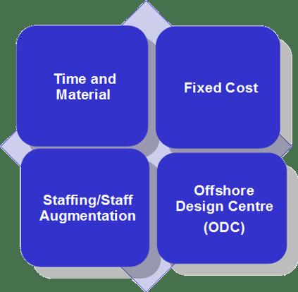 société d'ingénierie et expertise technique, performance industrielle