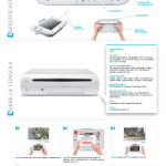Características de la nueva consola de Nintendo: Wii U (Infografía)