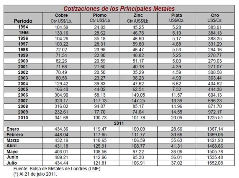 147_Cotizaciones