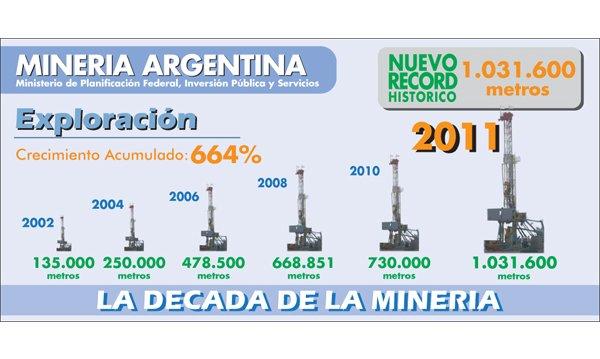 mineriaenargentina