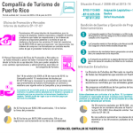 Resumen de hallazgos del Informe CP-17-07