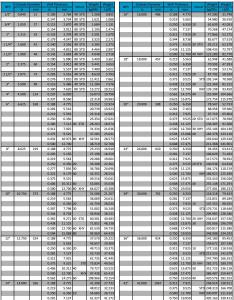 Steel pipe weight chart for download also how to calculate per foot meter by size and rh octalsteel