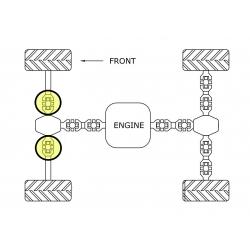 Pieces de transmission pour quad POLARIS SPORTSMAN 500 HO
