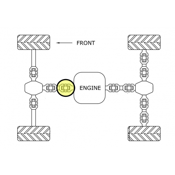 Croisillon de cardan central avant côté moteur ALL BALLS