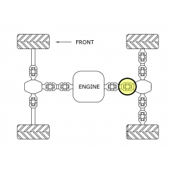 Pieces de transmission pour quad CAN AM OUTLANDER 800 XT