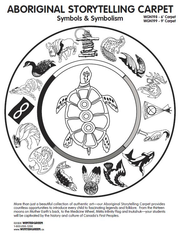 Octe :: Aboriginal Carpet Guide