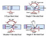 Types Of Weld Joints Pipe Pictures to Pin on Pinterest ...