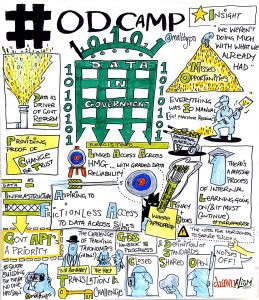 ODCamp 2 Clean copies_6