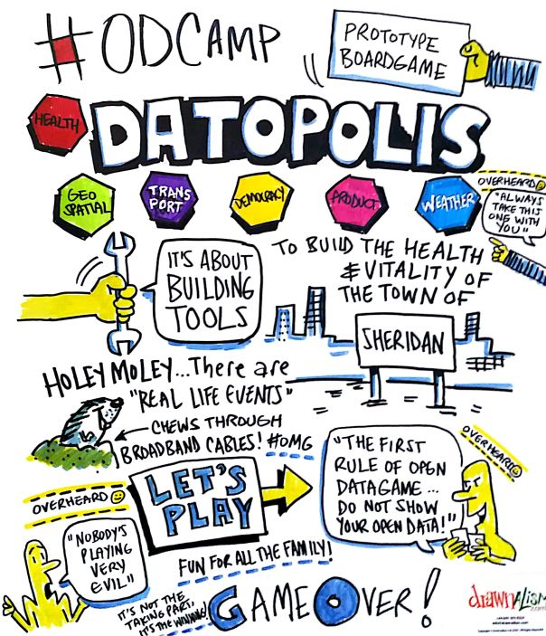 Datopolis - captured