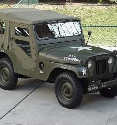 willy army jeep [ 1024 x 768 Pixel ]