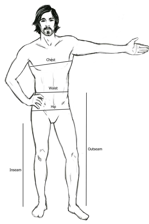 Perfect Body Measurements For Men