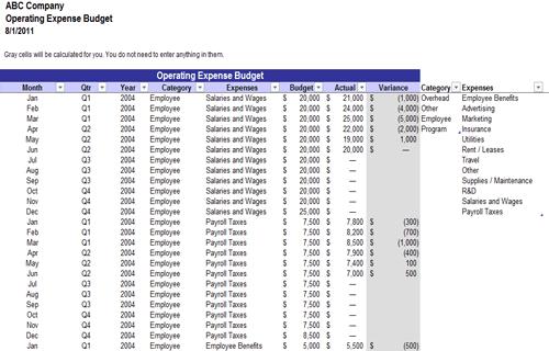 Salon Budget Worksheet. Worksheets. Ratchasima Printable Worksheets ...