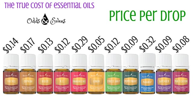 Price Per Drop Young living Affordable Essential Oils