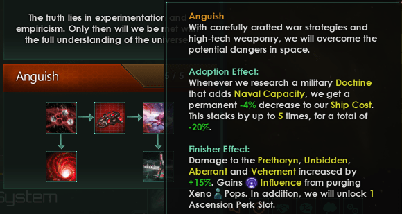 Stellaris Mod Roundup - November '17 - Plentiful Traditions Anguish Tradition Tree