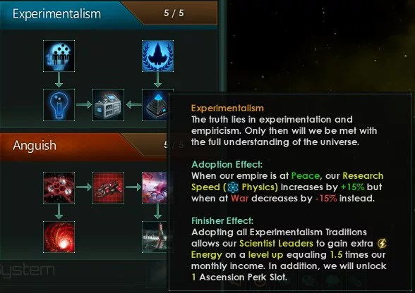 Stellaris Mod Roundup - November '17 - Plentiful Traditions Experimentalism Tradition Tree