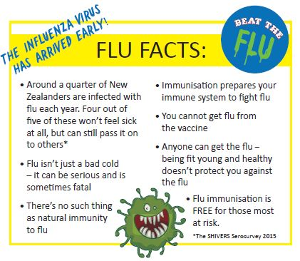 Flu vaccination now available   Otago Daily Times Online News