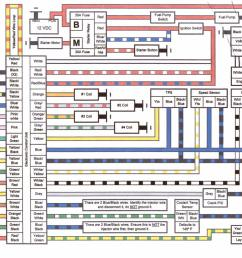 2003 yamaha r1 wiring diagram wiring diagram schematics yamaha raptor wiring  diagram 2004 yamaha r1 wiring diagram