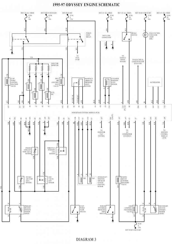 medium resolution of engine wiring diagram 3 engine jpg