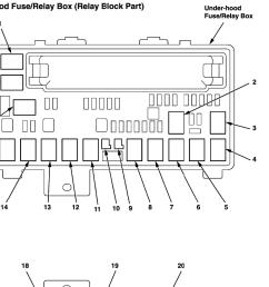 radiator fan not coming on honda odyssey forum 2010 odyssey condenser fan wiring diagram [ 995 x 827 Pixel ]