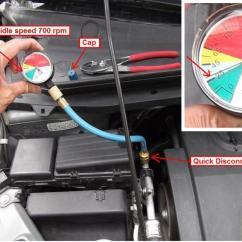 2006 Honda Pilot Fuse Diagram New Jerusalem 05 Compressor Clutch Troubleshooting - Page 8