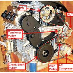 2007 Honda Pilot Serpentine Belt Diagram Mopar Performance Electronic Ignition Wiring Serp Tensioner Pulley Help