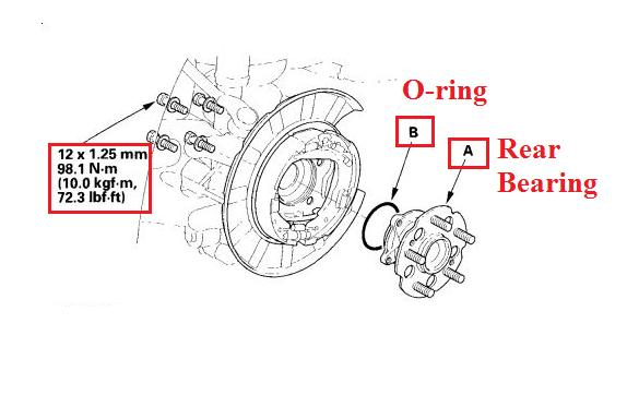 Honda Crv Wheel Diagram, Honda, Free Engine Image For User