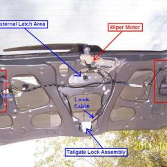 2005 Honda Odyssey Wiring Diagram 1971 Vw Beetle Ignition Switch Can't Open Liftgate