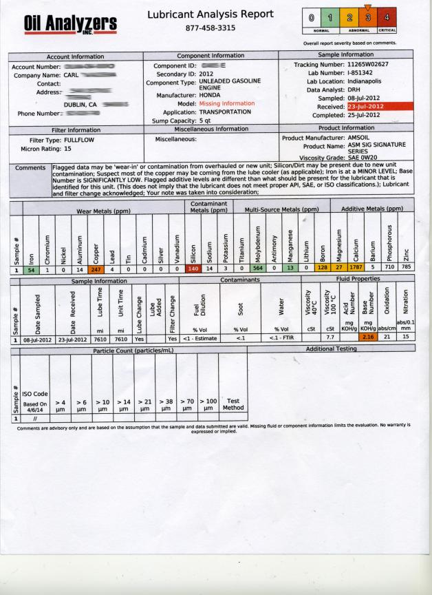 Oil Analysis Results from Factory-Filled Oil.