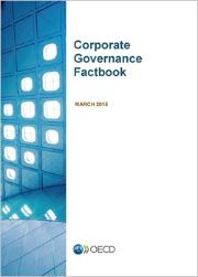 Corporate Governance Factbook 250 pixels wide