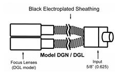 Standard Lightguides for FOI, 21AC, 21DC, PROLUX