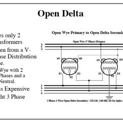 120 240 Motor Wiring Diagram 2000 Sportster 1200 240v 3 Phase And Single • Oem Panels