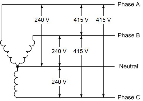 220 3 Phase Wiring