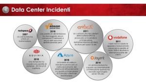 Incidenti a Datacenter tra i più recenti