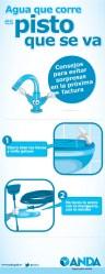 Como ahorrar Agua es igual a ahorrar dinero