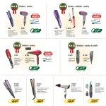 Omnisport ofertas REMINGTON KIt de belleza y cuidado de tu cabello