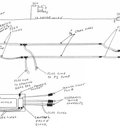 wiring diagram for winch on truck wiring diagram todayswiring diagram for winch on truck wiring library [ 2079 x 1540 Pixel ]