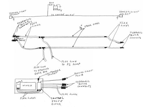 small resolution of wiring diagram for winch on truck wiring diagram todayswiring diagram for winch on truck wiring library
