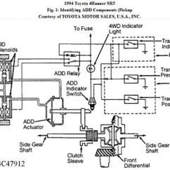 1997 Toyota Land Cruiser Wiring Diagram 1991 Honda Crx 4x4 Answerman Off-road Truck Amp Suv Tech Questions: Off-road.com