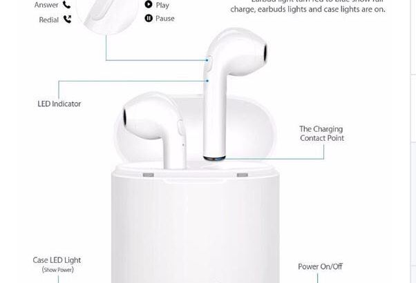 Brand New AirPods For Sale Never Used