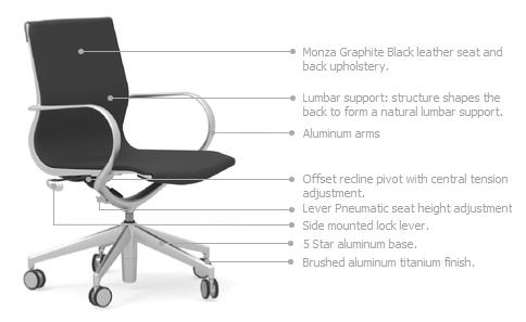 diagram of pneumatic office chair 3d model animal cell cherryman idesk cur103 curva series mid back leather see helpful information tab for feature