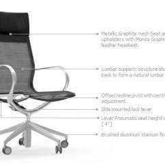 Diagram Of Pneumatic Office Chair Kenmore Water Softener Parts Cherryman Idesk Curva High Back Executive Mesh And See Helpful Information Tab For Feature