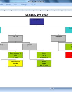 Shares ownership chart click to enlarge also officehelp macro organization maker for microsoft rh officehelpz