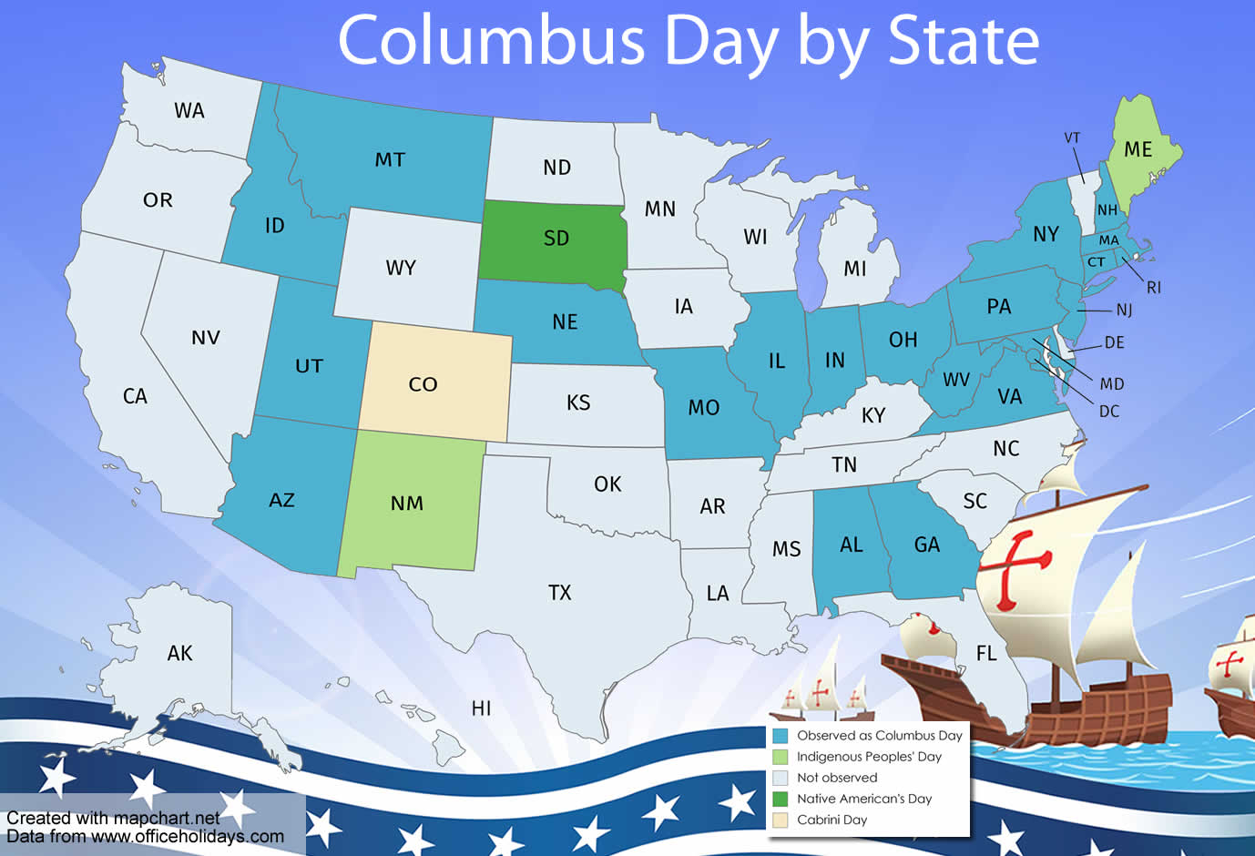Columbus Day By State