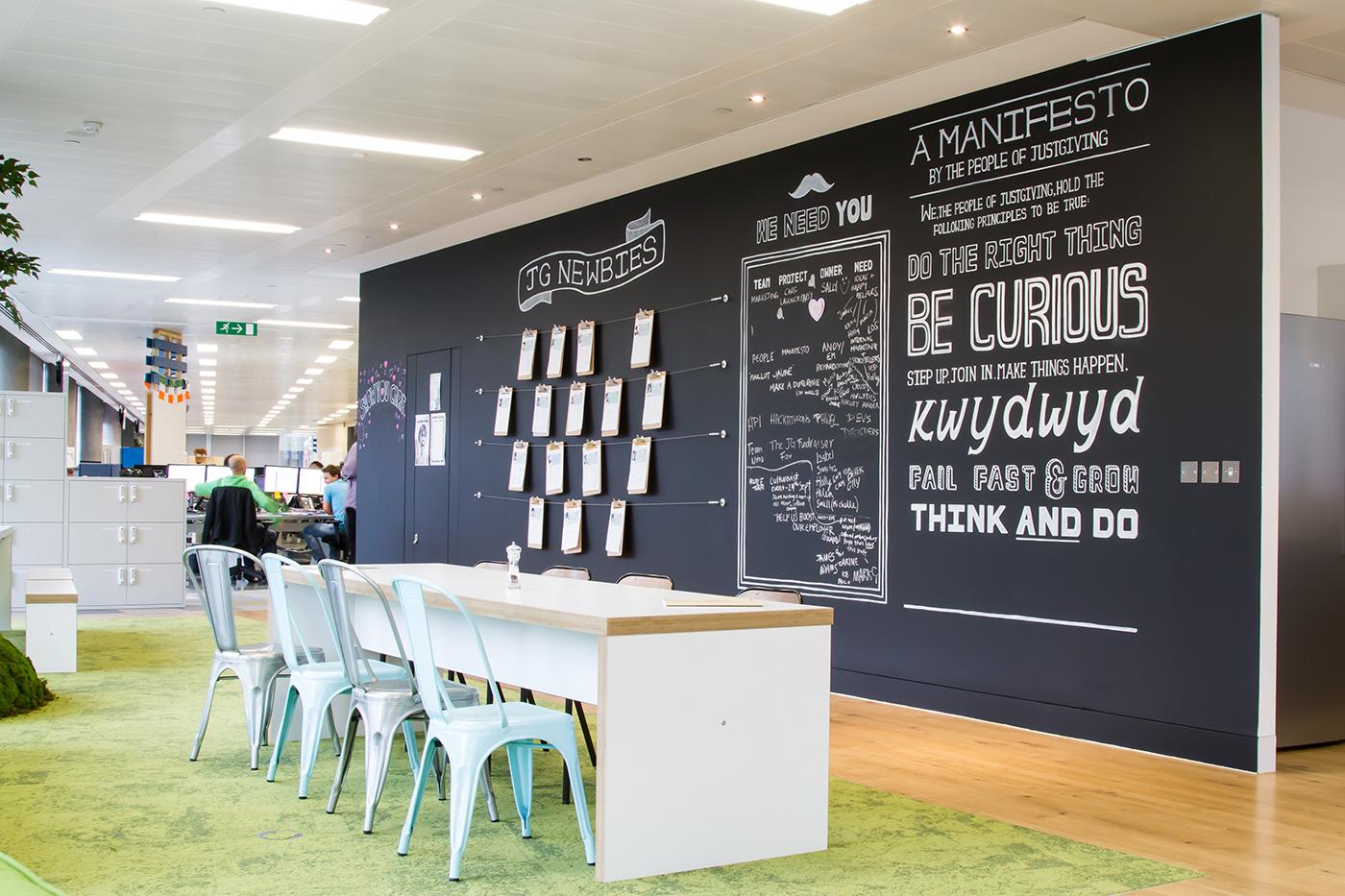 Beau Office Chalkboard Wall Idea