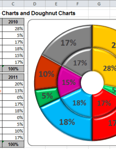 Format chart in excel also using pie charts and doughnut rh officetooltips