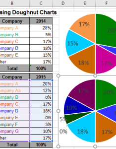 Pie chart in excel also using charts and doughnut rh officetooltips