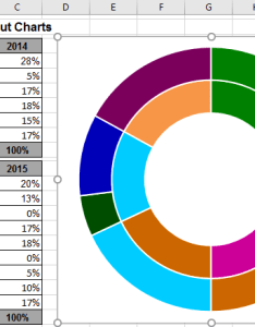 Doughnut chart in excel also using pie charts and rh officetooltips