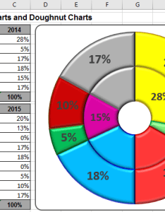 also using pie charts and doughnut in excel rh officetooltips